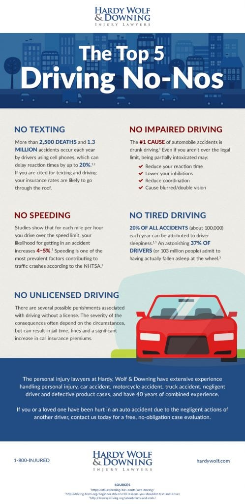 Hardy Wolf & Downing - Infographic - The Top 5 Driving No-Nos